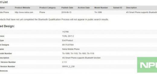 Nokia 5.1 Plus leaks