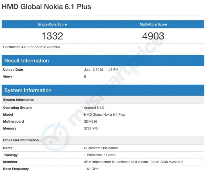 Nokia 6.1 Plus on Geekbench lisiting