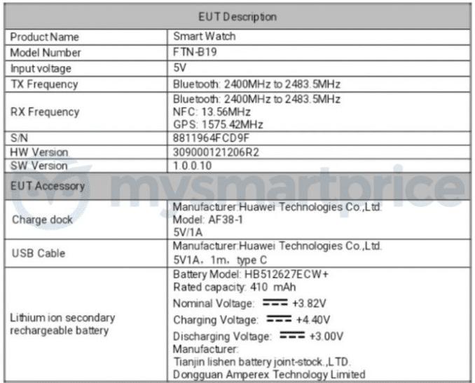 Huawei Watch GT specs leaked