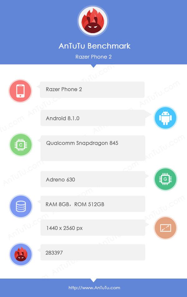 Razer Phone 2 AnTuTu list leak
