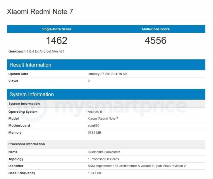 Xiomi Redmi Note 7 spotted at Geekbench