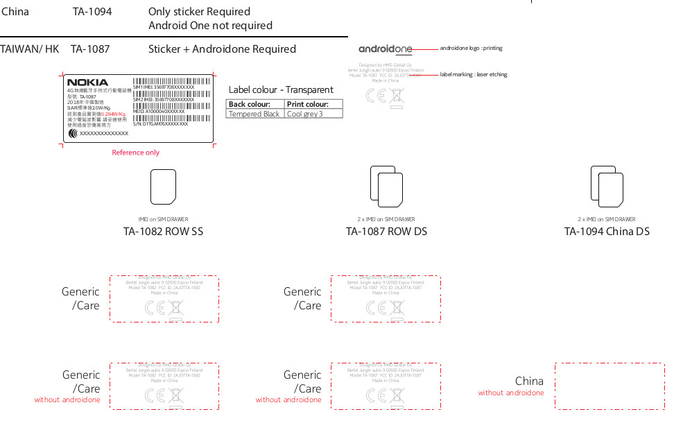 Nokia-9-PureView-FCC-TA-1087 certified